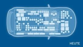 Animation eines Autos von oben mit Darstellung der E/E-Architektur heute und morgen.