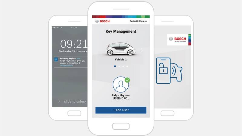 Image result for perfectly keyless