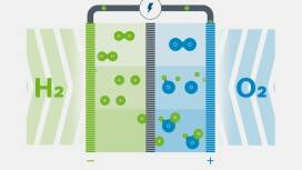 An animation explains what exactly happens in a fuel cell.